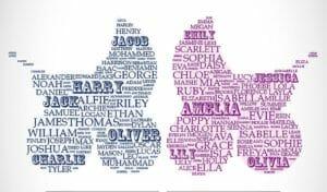 najpopularniejsze angielskie imiona