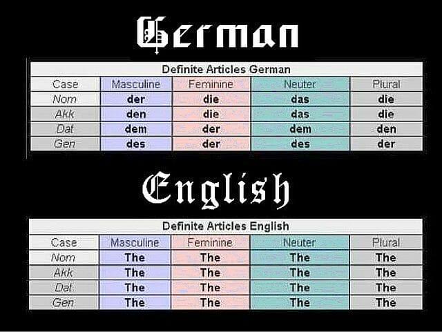 Artículo en inglés y alemán.
