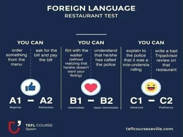 ile trwa czasu nauka angielskiego