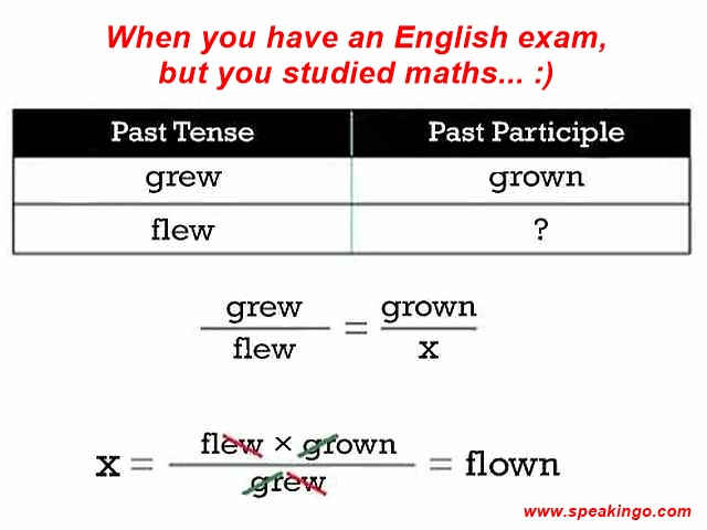 past participle, co to jest, angielski, present, perfect