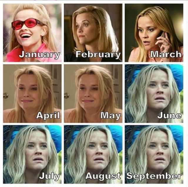 angielskie memy 2020 podsumowanie roku śmieszne miesiące