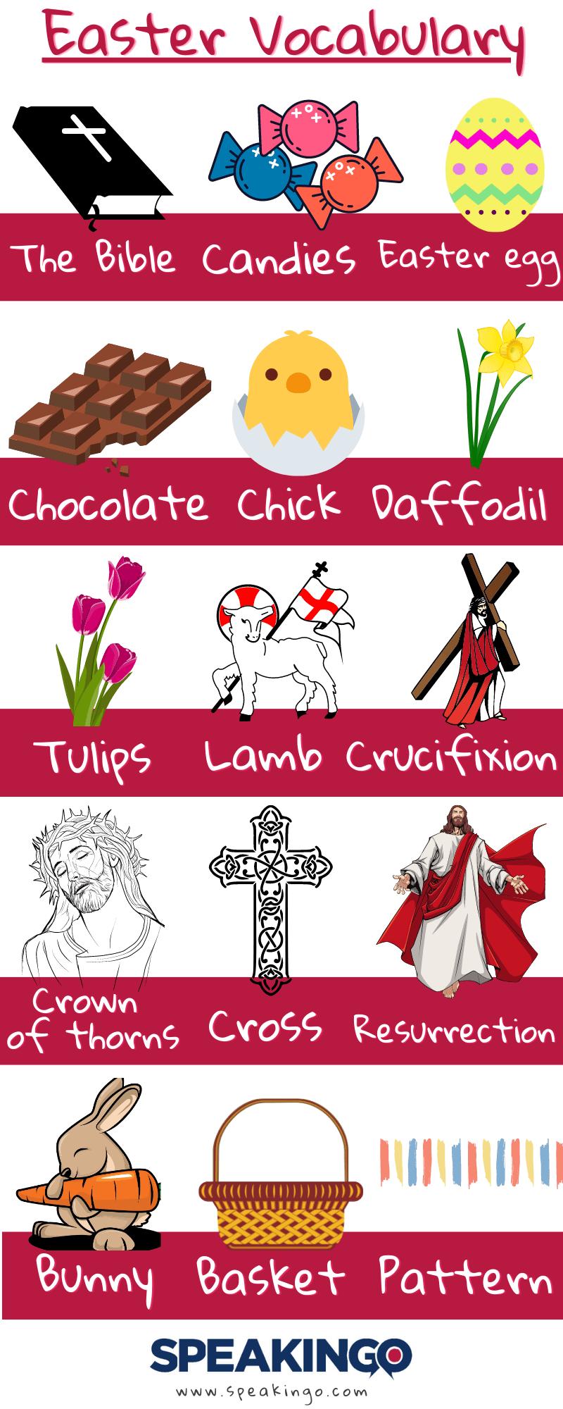 easter vocabulary, slowka wielkanocne po angielsku, infografika, crucifixion, lamb, bunny, jesus, cross