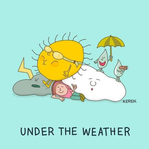 Populární anglické idiomy v obrázcích s počasím