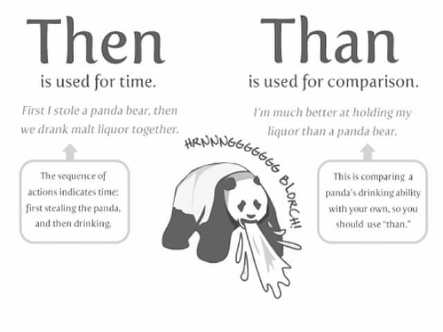 then czy than różnica nauka angielskiego z pandą